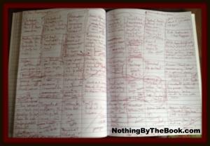 NBTB-Mind Map2